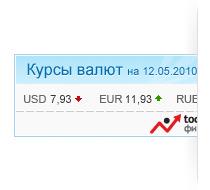 Скрипт курса валют