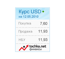 Информер курса валют украина